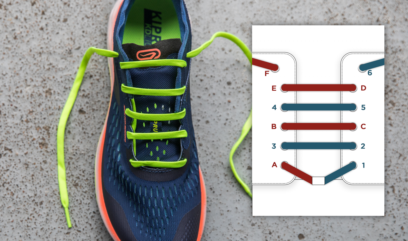 Lacage-chaussures-running-pieds-douloureux-runpack