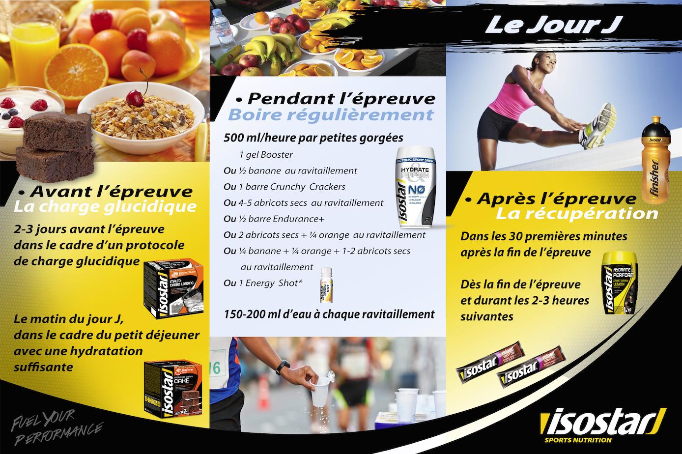 fiche-conseils-nutrition-isostar-docteur-course-préparation-hydratation-runpack-3