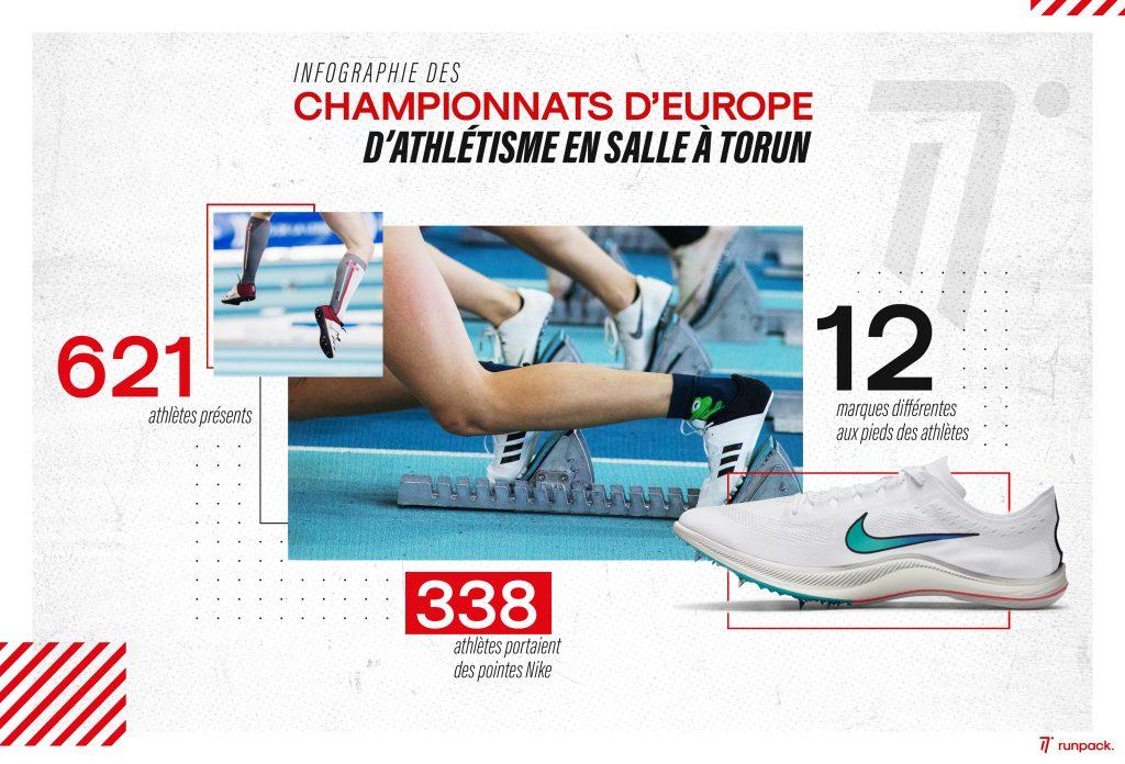 Infographie_championnats_europe_torun_équipementiers_1