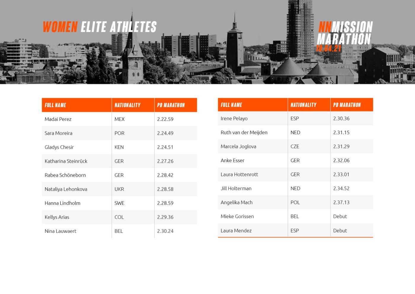 start list hommes marathon nn mission marathon