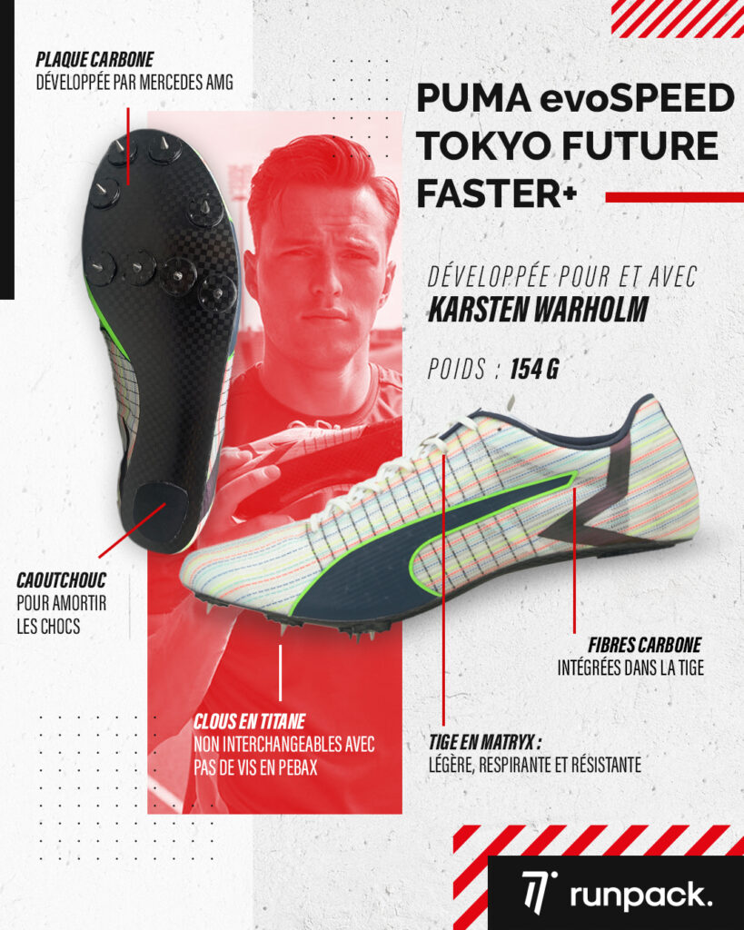 runpack PUMA evoSPEED TOKYO FUTURE FASTER+